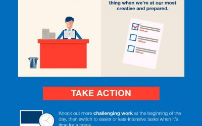 Myth or Reality? 7 Tall Tales about Productivity